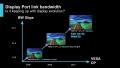 Появился модельный ряд встроенных видеоядер Intel Gen11